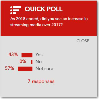 Access - Quick Poll